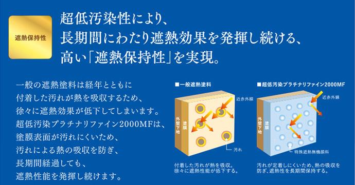 遮熱保持性 超低汚染性により、長期間にわたり遮熱効果を発揮し続ける、高い「遮熱保持性」を実現。